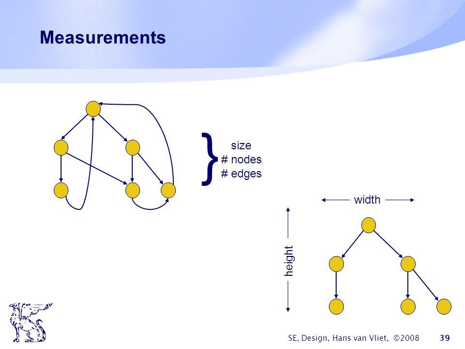 SE, Design, Hans van Vliet, ©2008 39 Measurements } size # nodes # edges width height