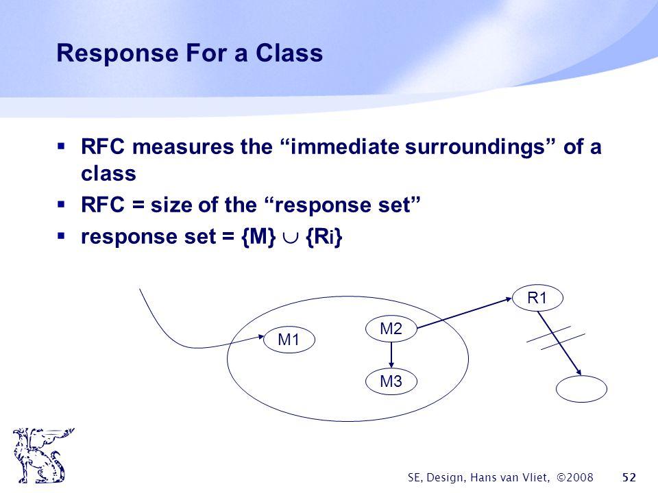 SE, Design, Hans van Vliet, ©2008 52 Response For a Class  RFC measures the immediate surroundings of a class  RFC = size of the response set  response set = {M}  {R i } M1 M3 M2 R1