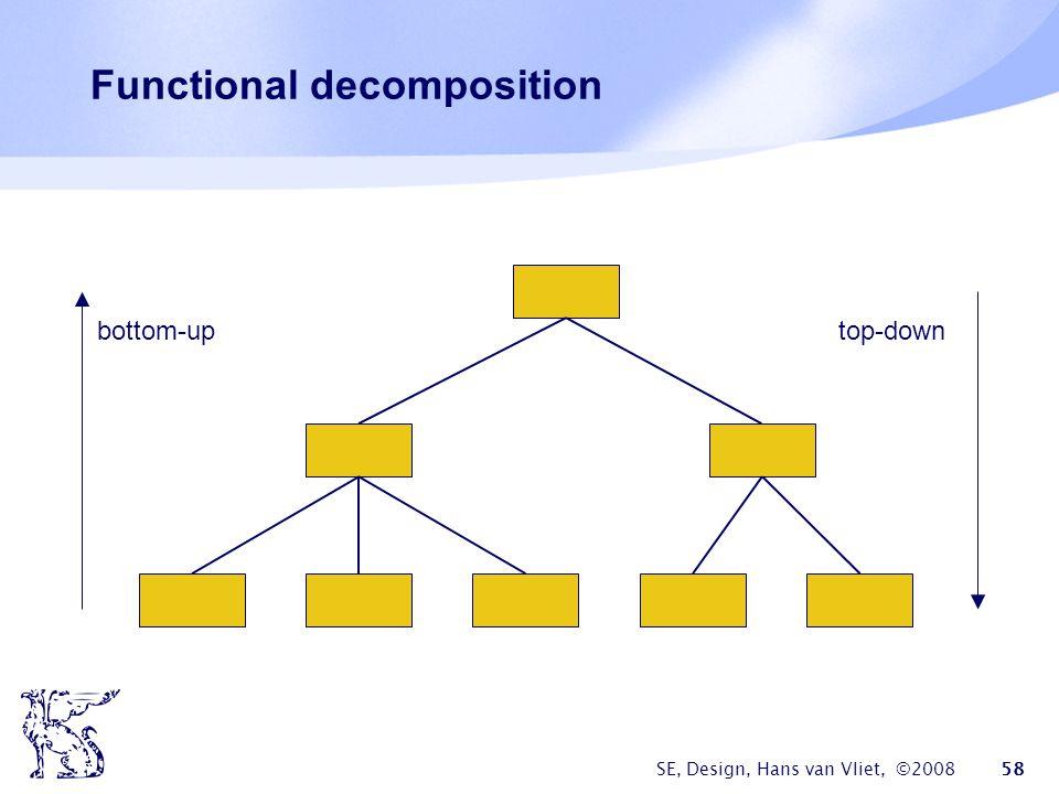 SE, Design, Hans van Vliet, ©2008 58 Functional decomposition bottom-uptop-down