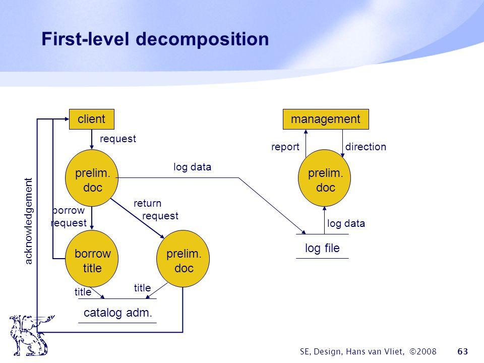 SE, Design, Hans van Vliet, ©2008 63 First-level decomposition borrow title prelim.