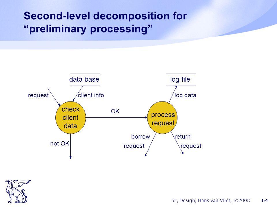 SE, Design, Hans van Vliet, ©2008 64 Second-level decomposition for preliminary processing check client data log file log data process request data base return request borrow not OK OK request client info