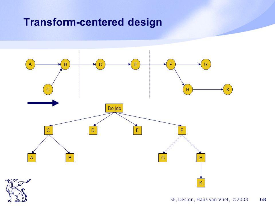 SE, Design, Hans van Vliet, ©2008 68 Transform-centered design A BDEFG CHK Do job A C BG FED K H