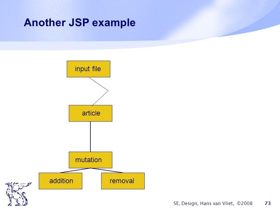 SE, Design, Hans van Vliet, ©2008 73 Another JSP example article input file mutation additionremoval