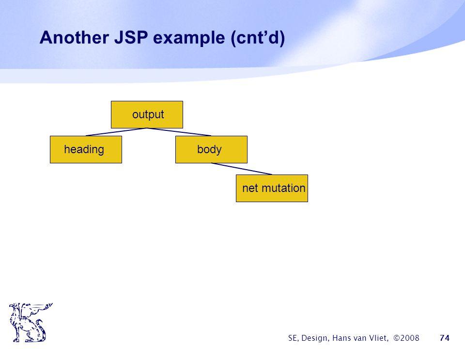 SE, Design, Hans van Vliet, ©2008 74 Another JSP example (cnt'd) output headingbody net mutation