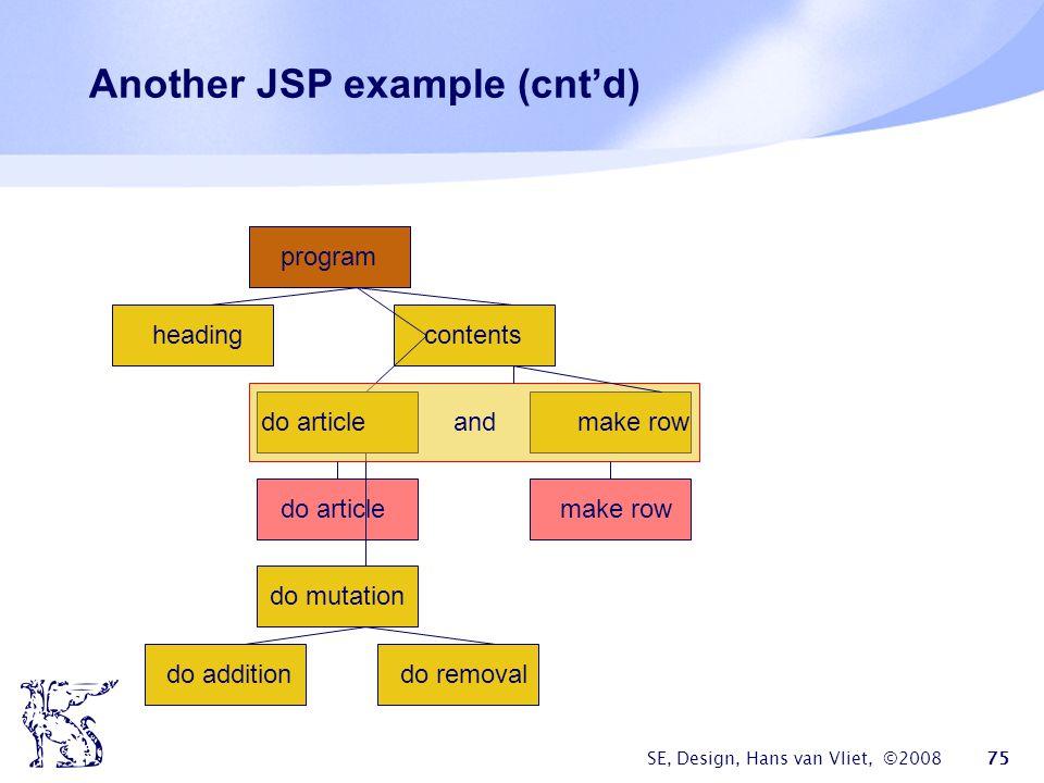 SE, Design, Hans van Vliet, ©2008 75 Another JSP example (cnt'd) program headingcontents do article and make row do articlemake row do mutation do additiondo removal