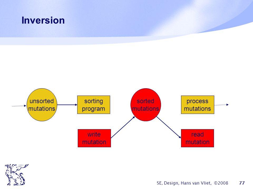 SE, Design, Hans van Vliet, ©2008 77 Inversion unsorted mutations sorting program sorted mutations process mutations write mutation read mutation