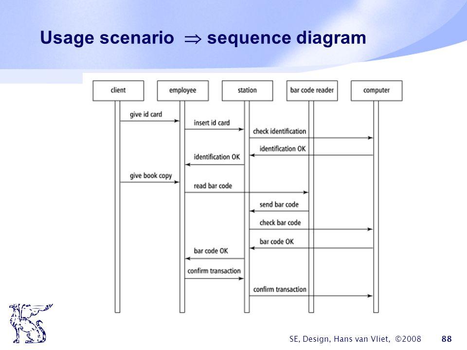 SE, Design, Hans van Vliet, ©2008 88 Usage scenario  sequence diagram