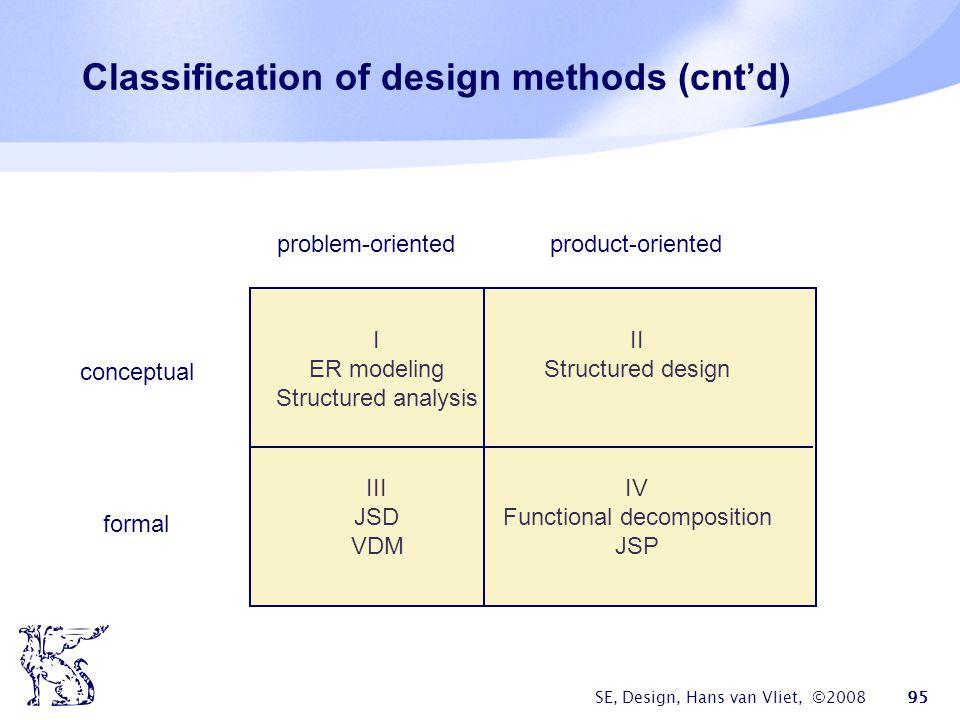 SE, Design, Hans van Vliet, ©2008 95 Classification of design methods (cnt'd) I ER modeling Structured analysis II Structured design III JSD VDM IV Functional decomposition JSP conceptual formal problem-orientedproduct-oriented