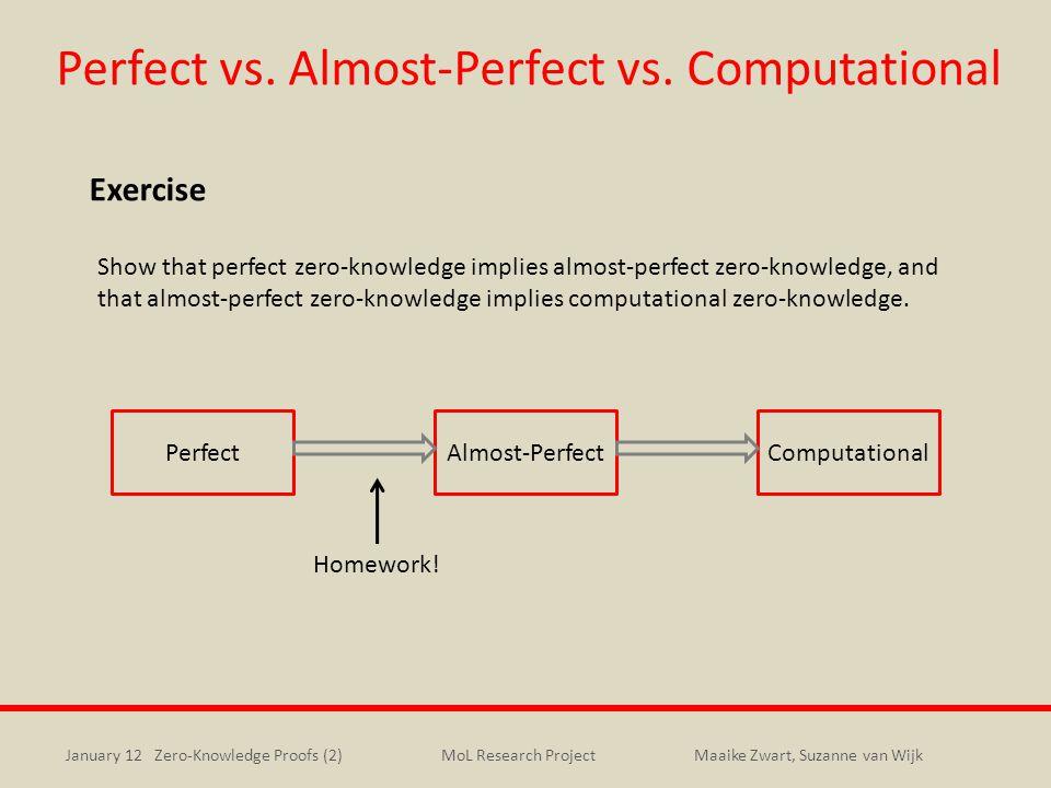 January 12 Zero-Knowledge Proofs (2)Maaike Zwart, Suzanne van WijkMoL Research Project Perfect vs.