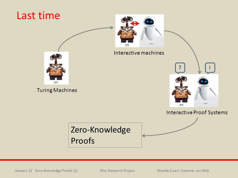 January 12 Zero-Knowledge Proofs (2)Maaike Zwart, Suzanne van WijkMoL Research Project Last time Turing Machines Interactive machines !? Interactive P