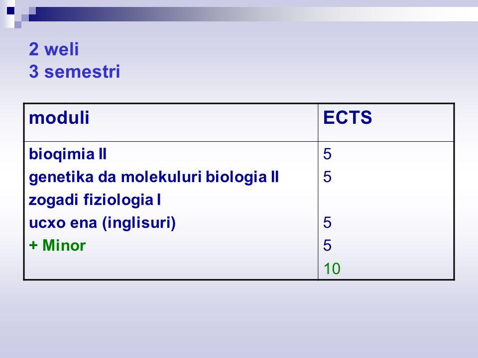 2 weli 3 semestri moduliECTS bioqimia II genetika da molekuluri biologia II zogadi fiziologia I ucxo ena (inglisuri) + Minor 5 10