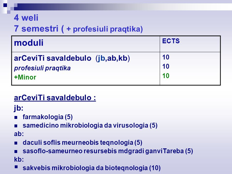 4 weli 7 semestri ( + profesiuli praqtika) arCeviTi savaldebulo : jb: farmakologia (5) samedicino mikrobiologia da virusologia (5) ab: daculi soflis meurneobis teqnologia (5) sasoflo-sameurneo resursebis mdgradi ganviTareba (5) kb:  sakvebis mikrobiologia da bioteqnologia (10) moduli ECTS arCeviTi savaldebulo (jb,ab,kb) profesiuli praqtika +Minor 10