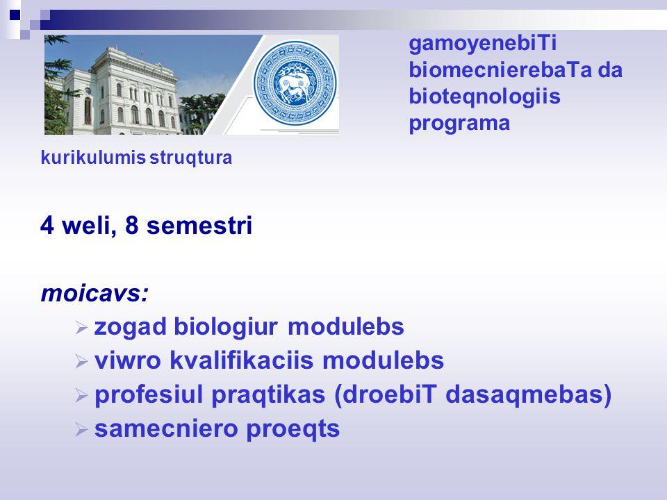 gamoyenebiTi biomecnierebaTa da bioteqnologiis programa kurikulumis struqtura 4 weli, 8 semestri moicavs:  zogad biologiur modulebs  viwro kvalifikaciis modulebs  profesiul praqtikas (droebiT dasaqmebas)  samecniero proeqts