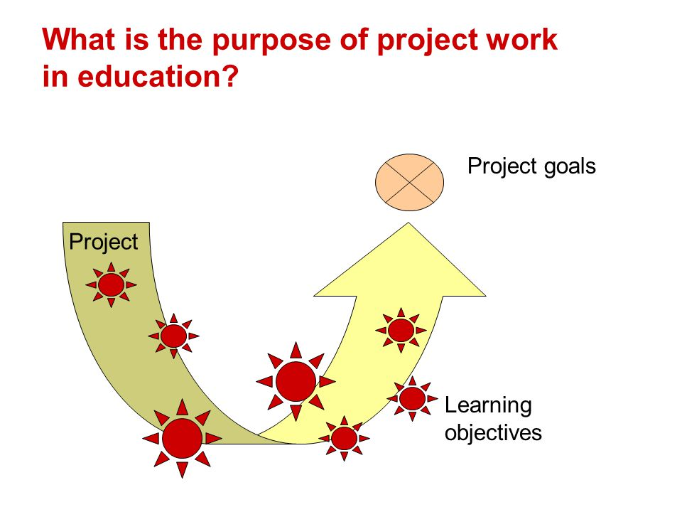 What is the purpose of project work in education Project goals Learning objectives Project