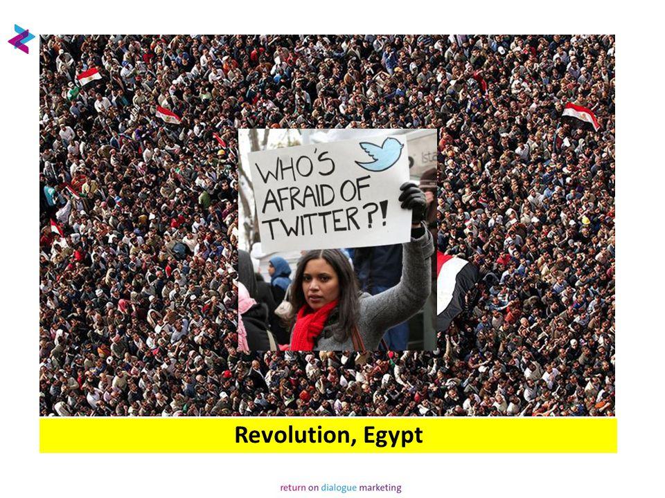Revolution, Egypt