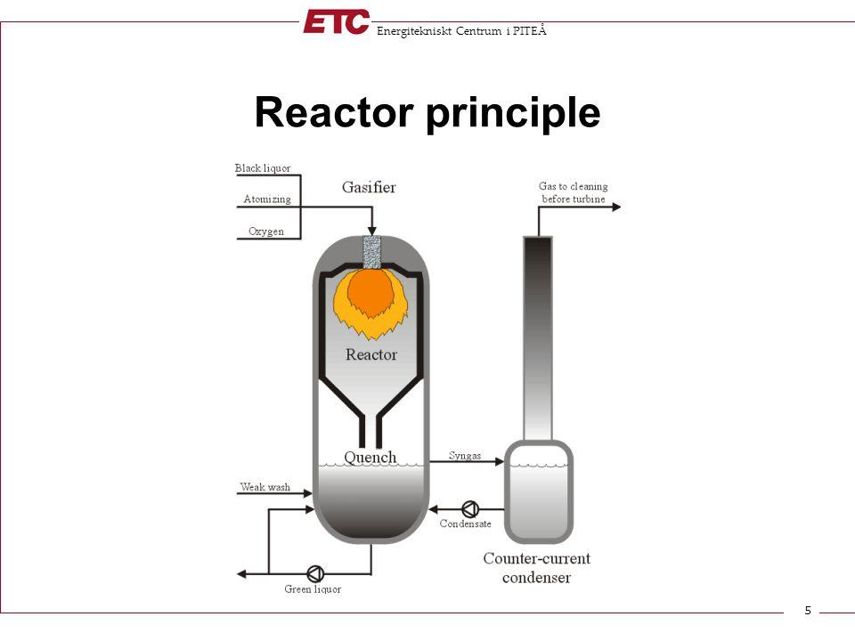 Energitekniskt Centrum i PITEÅ 5 Reactor principle