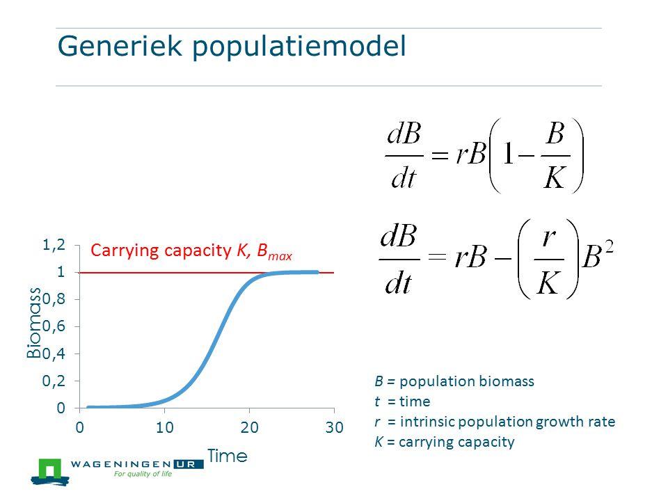 Generiek populatiemodel Carrying capacity K, B max Biomass Time B = population biomass t = time r = intrinsic population growth rate K = carrying capa