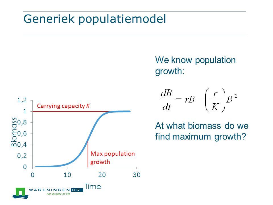 Generiek populatiemodel Carrying capacity K Biomass Time Max population growth We know population growth: At what biomass do we find maximum growth?