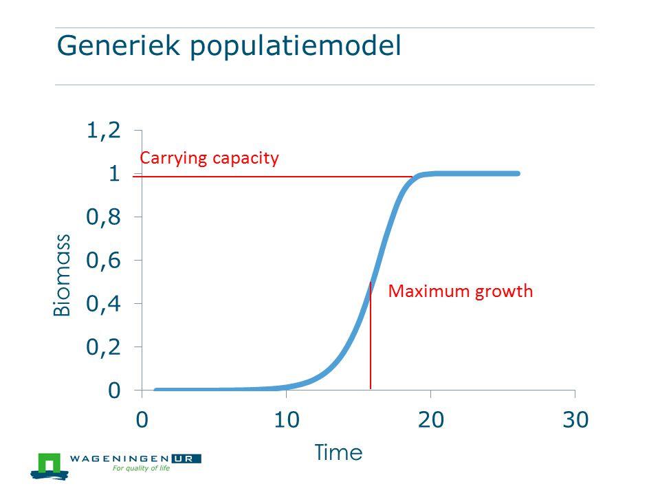 Generiek populatiemodel Time Biomass Carrying capacity Maximum growth