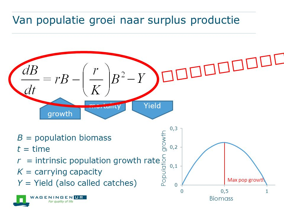 Van populatie groei naar surplus productie B = population biomass t = time r = intrinsic population growth rate K = carrying capacity Y = Yield (also