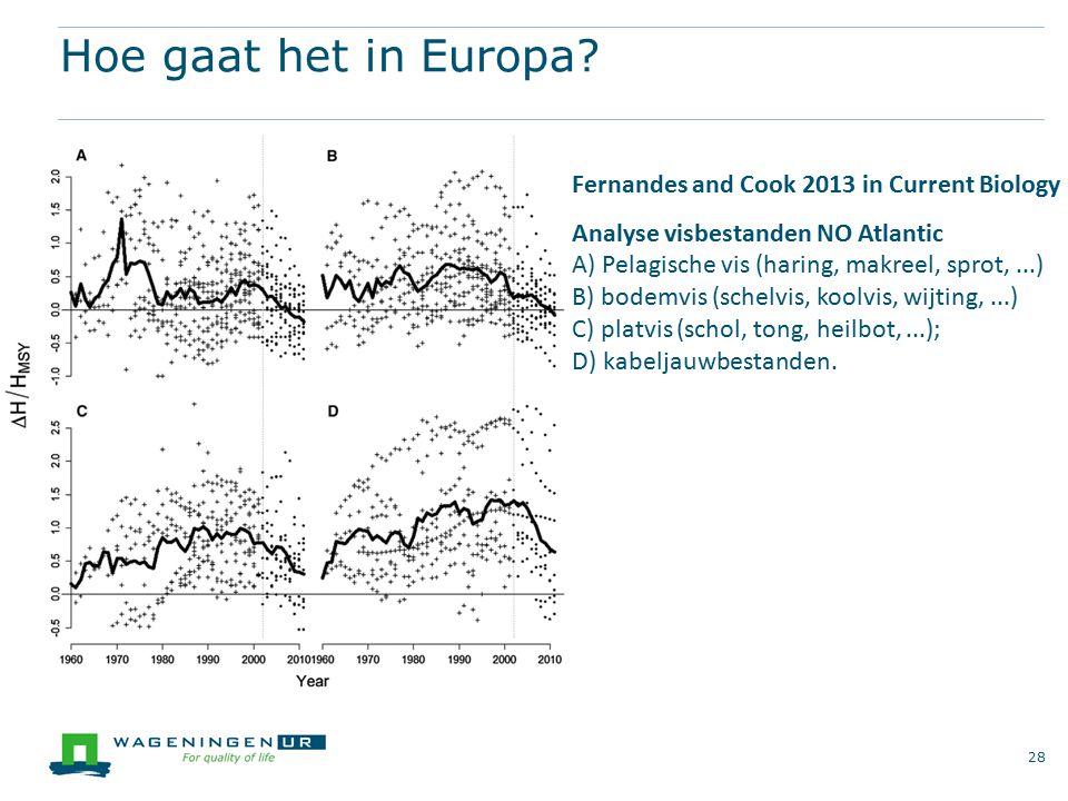 Hoe gaat het in Europa? 28 Fernandes and Cook 2013 in Current Biology Analyse visbestanden NO Atlantic A) Pelagische vis (haring, makreel, sprot,...)