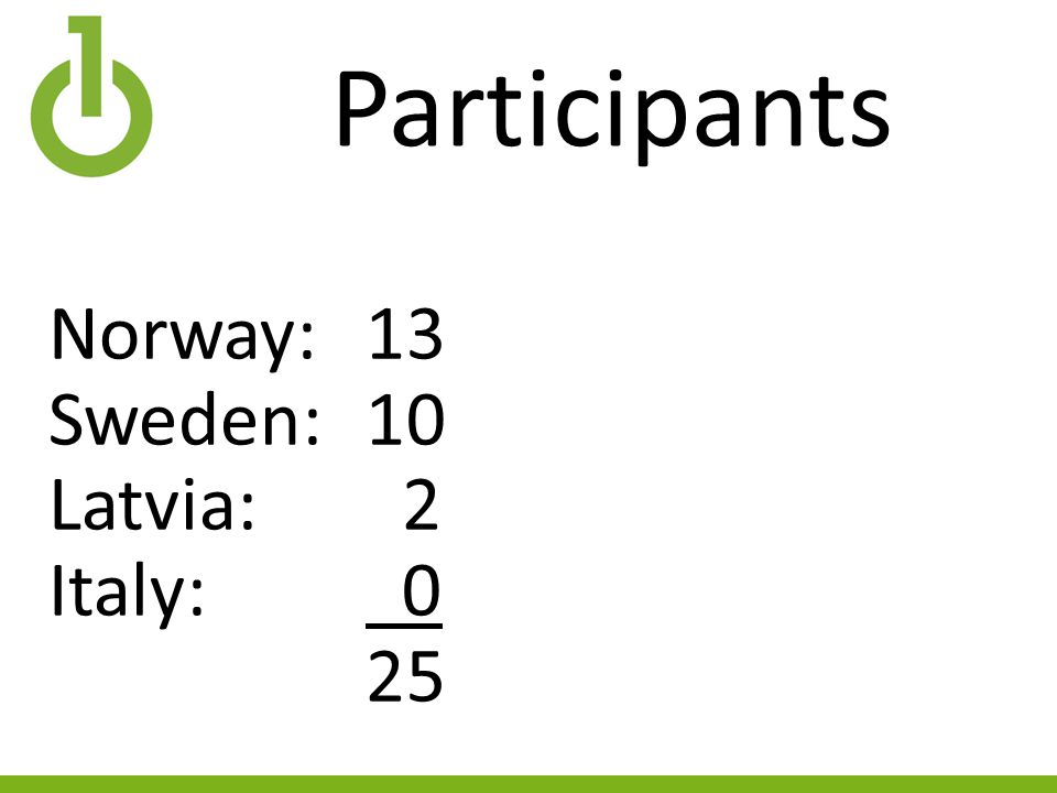 Participants Norway:13 Sweden:10 Latvia: 2 Italy: 0 25