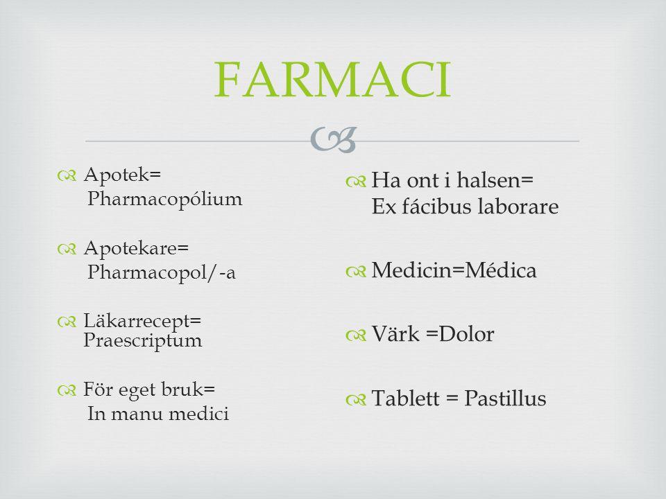  FARMACI  Apotek= Pharmacopólium  Apotekare= Pharmacopol/-a  Läkarrecept= Praescriptum  För eget bruk= In manu medici  Ha ont i halsen= Ex fácibus laborare  Medicin=Médica  Värk =Dolor  Tablett = Pastillus