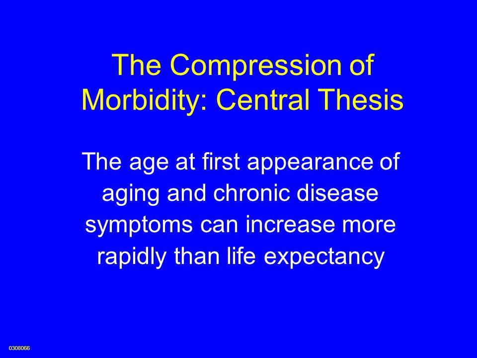 Scenarios for Future Morbidity and Longevity Morbidity Death Present Morbidity I.