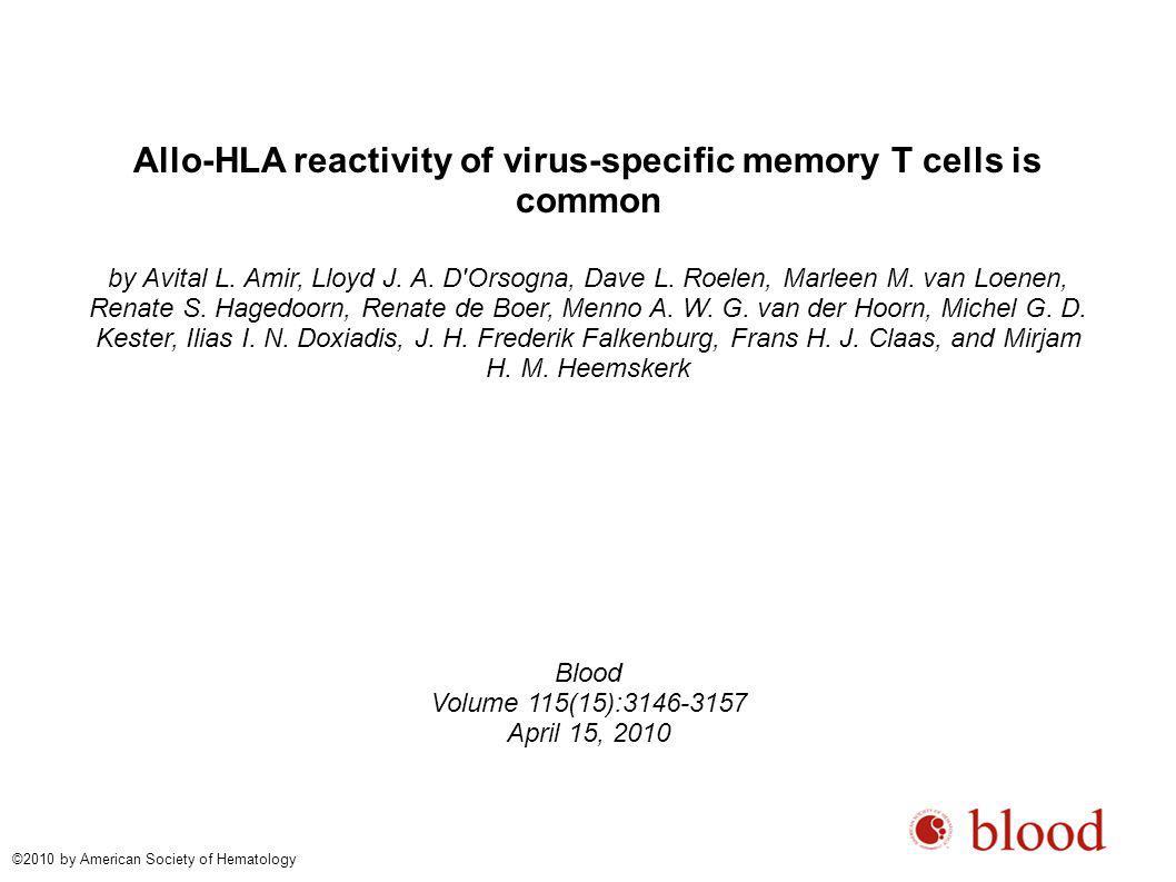 Alloreactivity of virus-specific T-cell lines.Avital L.