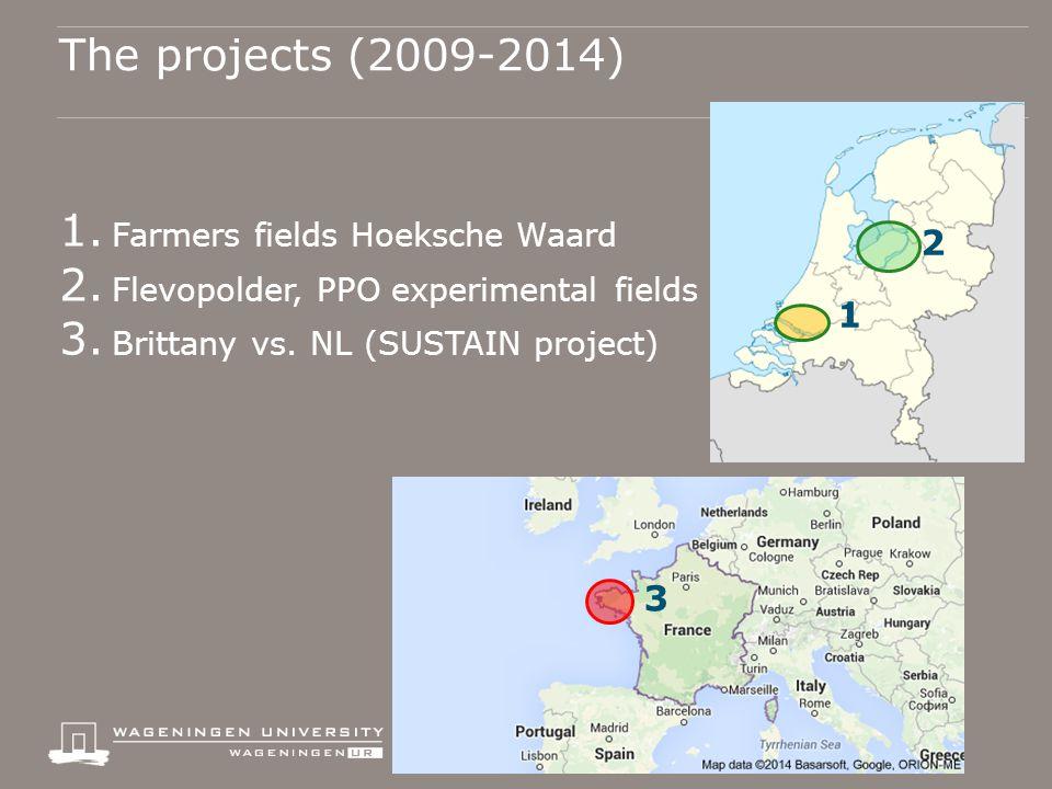 The projects (2009-2014) 1. Farmers fields Hoeksche Waard 2.