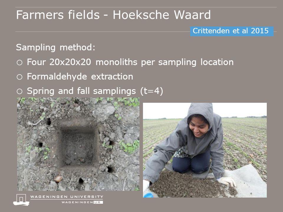 Farmers fields - Hoeksche Waard Sampling method: o Four 20x20x20 monoliths per sampling location o Formaldehyde extraction o Spring and fall samplings (t=4) Crittenden et al 2015