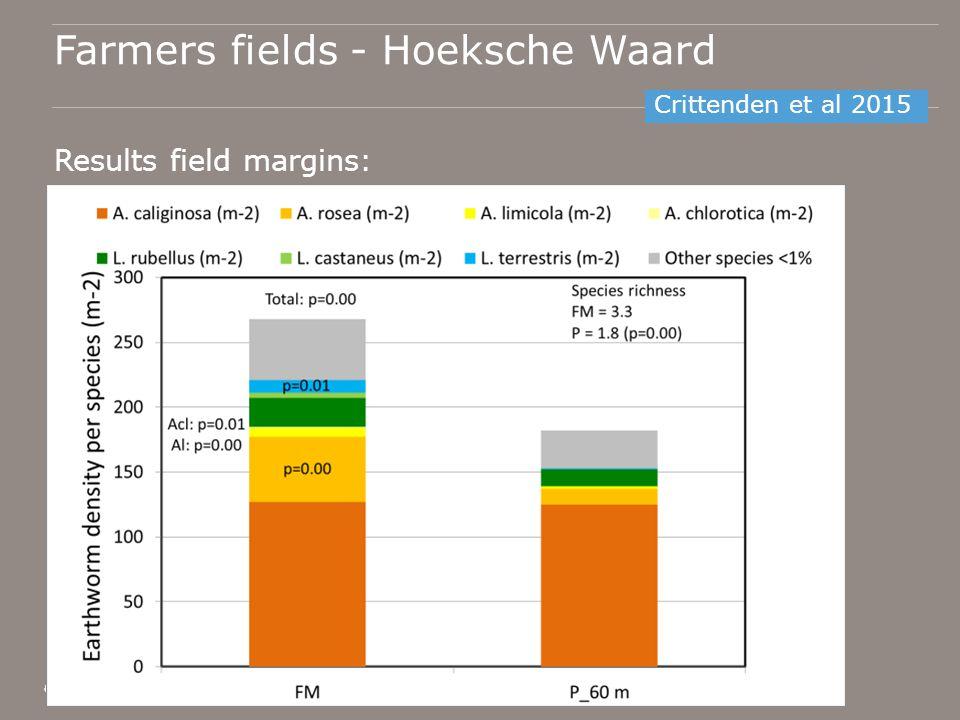 Farmers fields - Hoeksche Waard Results field margins: o Crittenden et al 2015