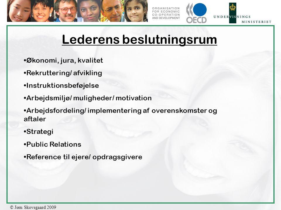 © Jørn Skovsgaard 2009 Lederens beslutningsrum Økonomi, jura, kvalitet Rekruttering/ afvikling Instruktionsbeføjelse Arbejdsmiljø/ muligheder/ motivat