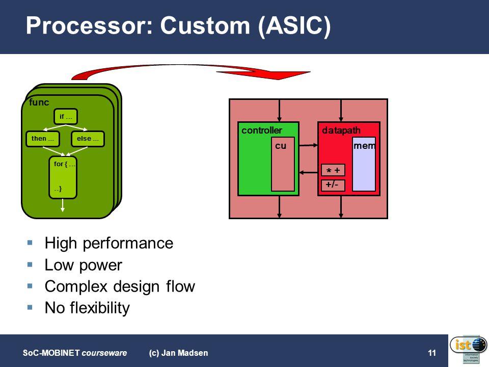 SoC-MOBINET courseware(c) Jan Madsen11 Processor: Custom (ASIC)  High performance  Low power  Complex design flow  No flexibility if... then...els