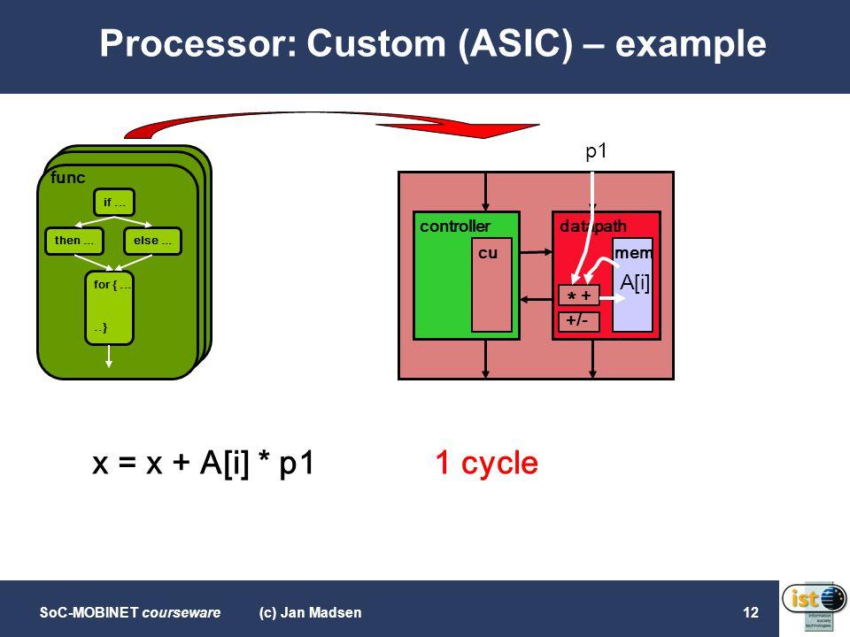 SoC-MOBINET courseware(c) Jan Madsen12 Processor: Custom (ASIC) – example if... then...else... for {.....} func controllerdatapath cu +/- * + mem A[i]