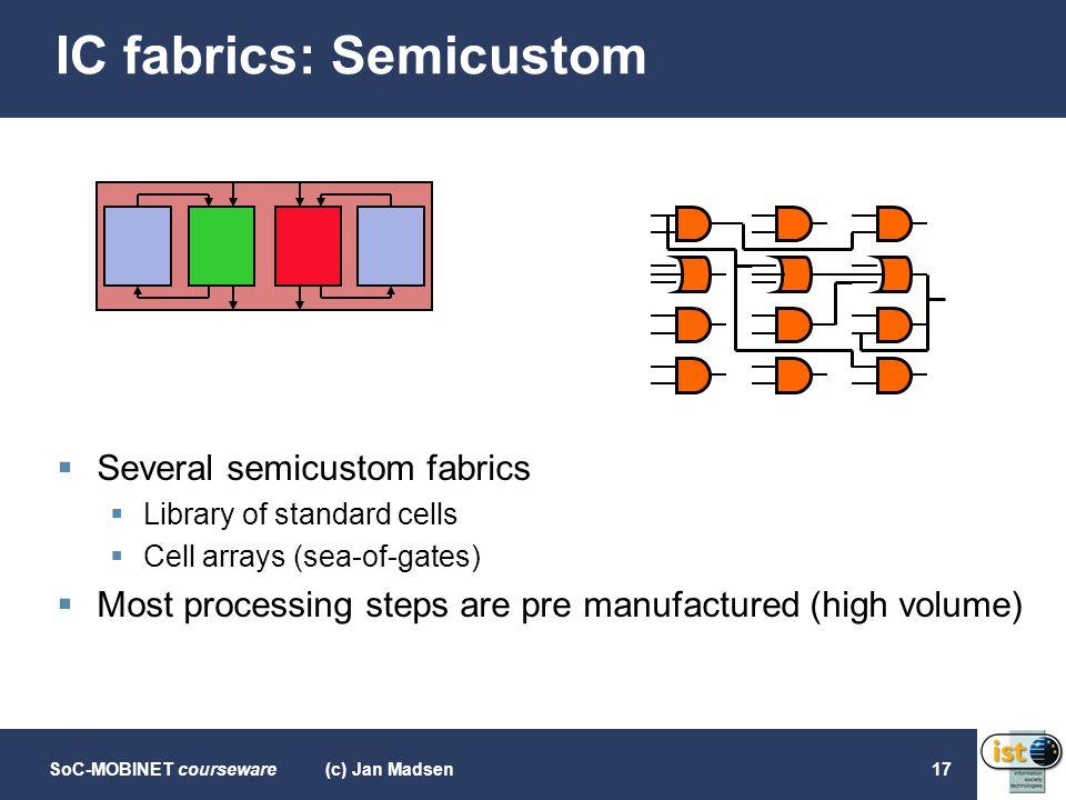 SoC-MOBINET courseware(c) Jan Madsen17 IC fabrics: Semicustom  Several semicustom fabrics  Library of standard cells  Cell arrays (sea-of-gates) 