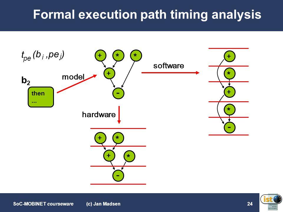 SoC-MOBINET courseware(c) Jan Madsen24 Formal execution path timing analysis then... b2b2,pe ) (b i t pe j + + - ** model + + - * * hardware + + - * *