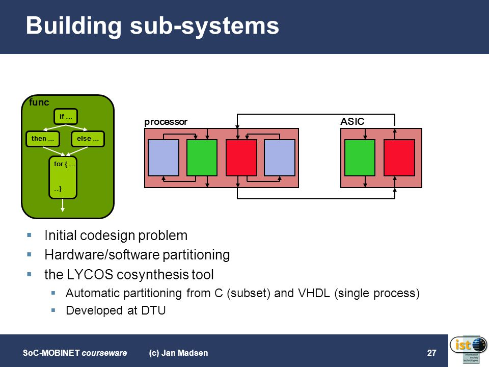 SoC-MOBINET courseware(c) Jan Madsen27 Building sub-systems  Initial codesign problem  Hardware/software partitioning  the LYCOS cosynthesis tool 