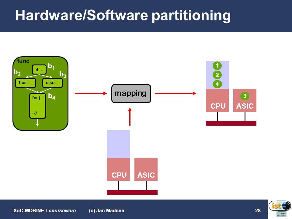 SoC-MOBINET courseware(c) Jan Madsen28 Hardware/Software partitioning if... then...else... for {.....} func CPUASIC 4 3 b1b1 b3b3 b4b4 b2b2 2 1 CPUASI