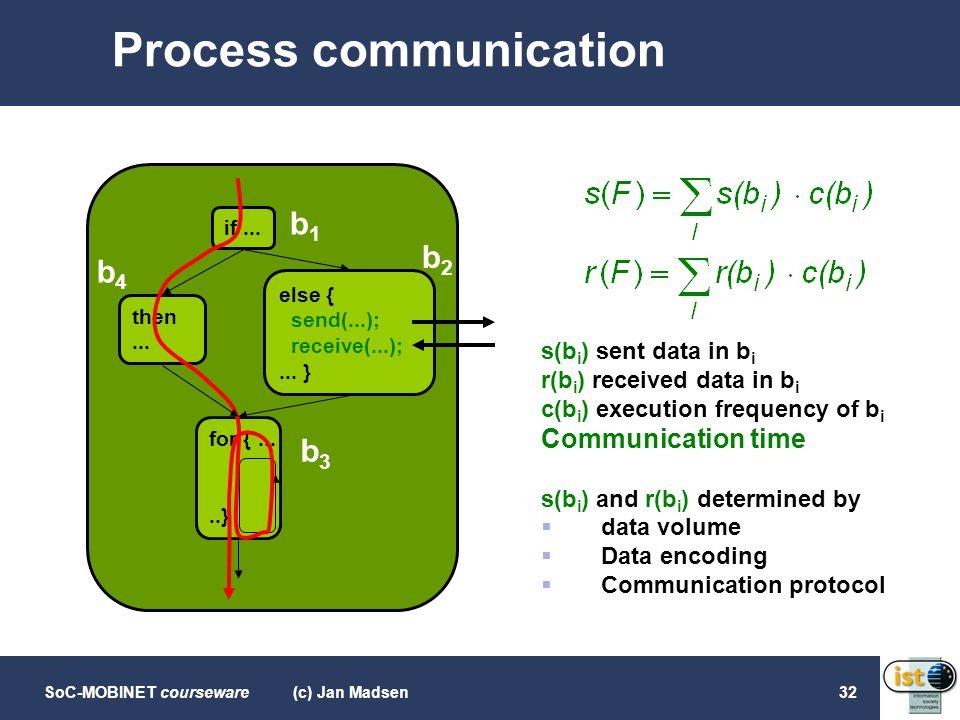SoC-MOBINET courseware(c) Jan Madsen32 Process communication then... else { send(...); receive(...);... } for {.....} if... b1b1 b2b2 b3b3 b4b4 s(b i