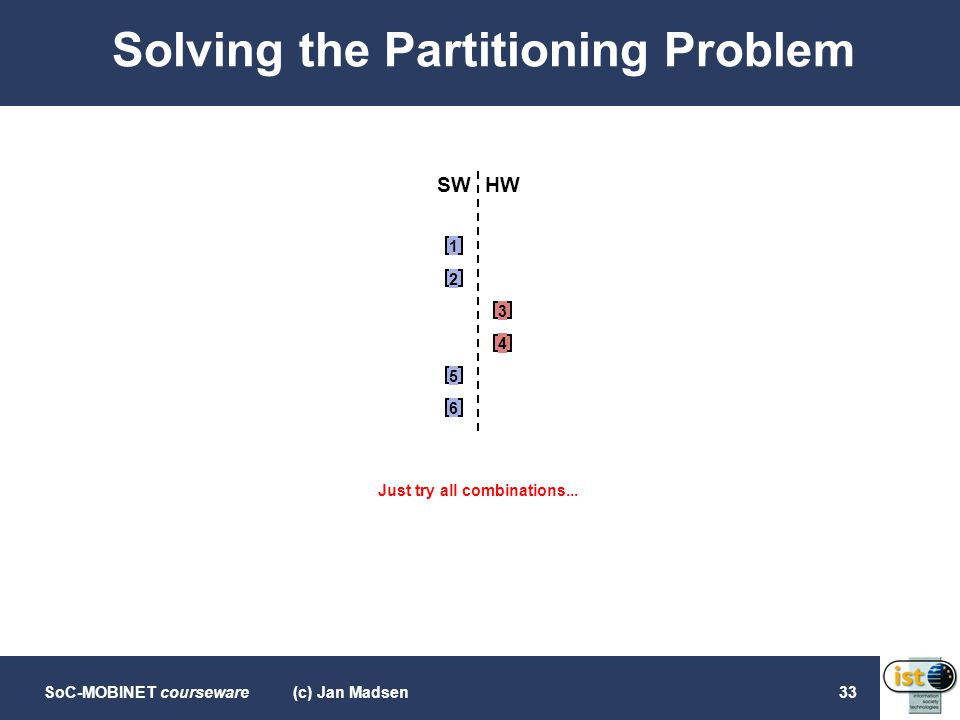 SoC-MOBINET courseware(c) Jan Madsen33 Solving the Partitioning Problem SWHW 1 2 3 4 5 6 Just try all combinations...