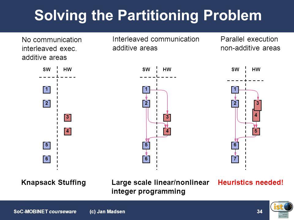 SoC-MOBINET courseware(c) Jan Madsen34 Solving the Partitioning Problem Knapsack Stuffing No communication interleaved exec. additive areas Parallel e