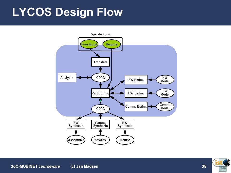 SoC-MOBINET courseware(c) Jan Madsen35 LYCOS Design Flow Partitioning Comm. Estim. HW Estim. SW Estim. HWSW AssemblerNetlistSW/HW Synthesis Comm. Synt