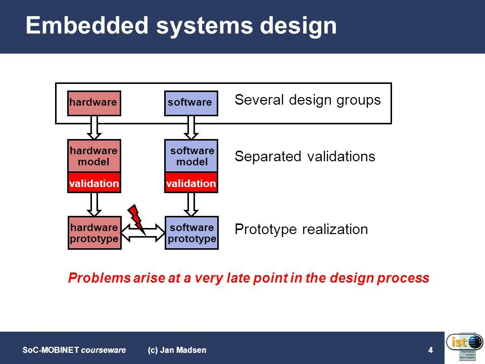 SoC-MOBINET courseware(c) Jan Madsen4 Embedded systems design hardwaresoftware validation hardware prototype software prototype Several design groups