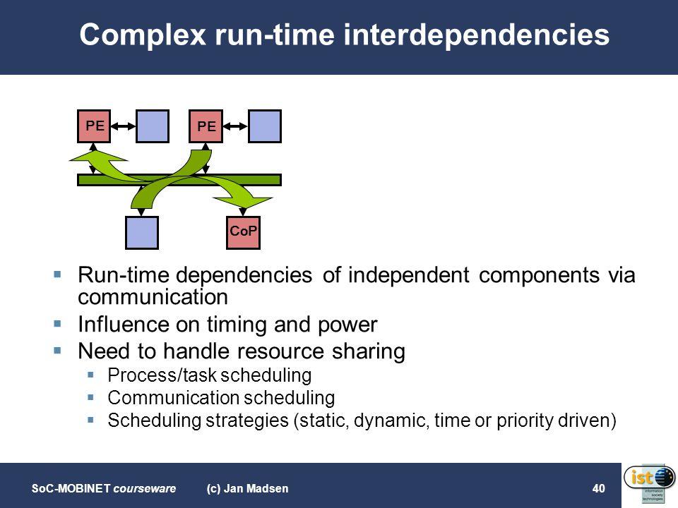 SoC-MOBINET courseware(c) Jan Madsen40 Complex run-time interdependencies  Run-time dependencies of independent components via communication  Influe