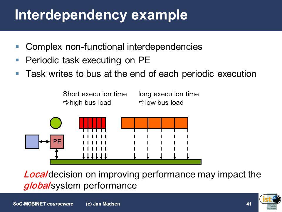 SoC-MOBINET courseware(c) Jan Madsen41 Interdependency example  Complex non-functional interdependencies  Periodic task executing on PE  Task write