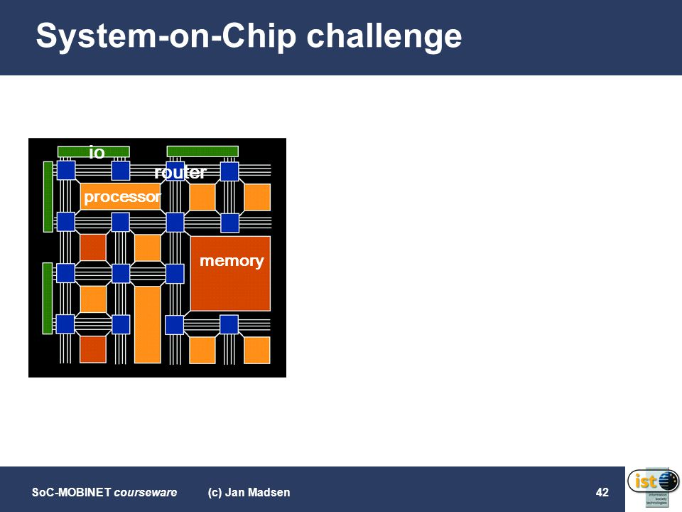 SoC-MOBINET courseware(c) Jan Madsen42 System-on-Chip challenge processor memory io router