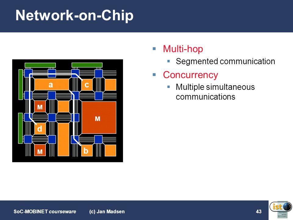 SoC-MOBINET courseware(c) Jan Madsen43 Network-on-Chip a b c d M M M  Multi-hop  Segmented communication  Concurrency  Multiple simultaneous commu
