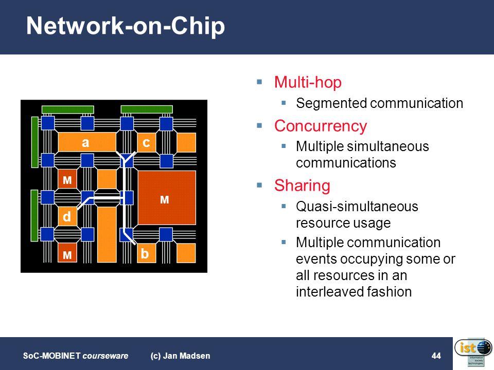SoC-MOBINET courseware(c) Jan Madsen44 Network-on-Chip  Multi-hop  Segmented communication  Concurrency  Multiple simultaneous communications  Sh