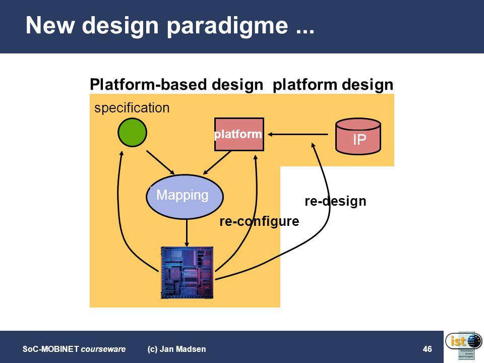 SoC-MOBINET courseware(c) Jan Madsen46 platform designPlatform-based design New design paradigme... platform specification IP re-configure re-design M